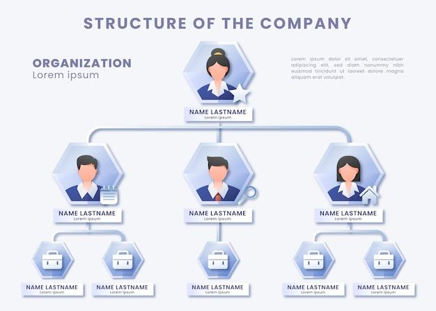 Infografik zum organigramm im papierstil