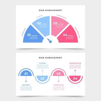 Infografik zum risikomanagement