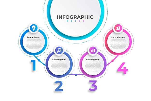 Infografik zum verlaufsprozess