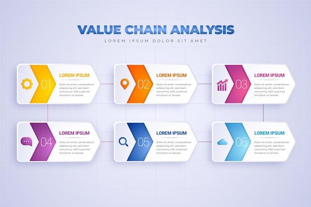 Infografik zum wertschöpfungskettendiagramm