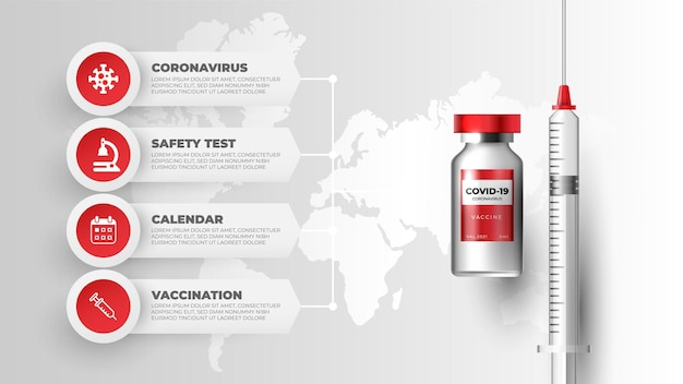 Infografik zur coronavirus-impfung mit spritze