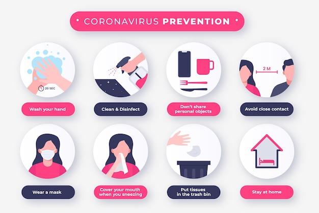 Infografik zur coronavirus-prävention