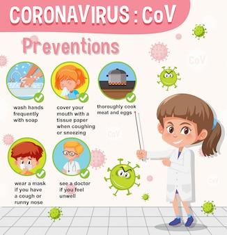 Infografik zur coronavirus-vorsehung mit doktor-zeichentrickfigur
