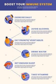 Infografik zur immunität im flachen design