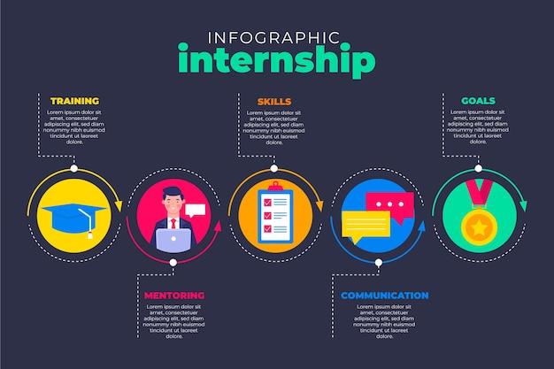 Infografik zur praktikumsausbildung illustriert