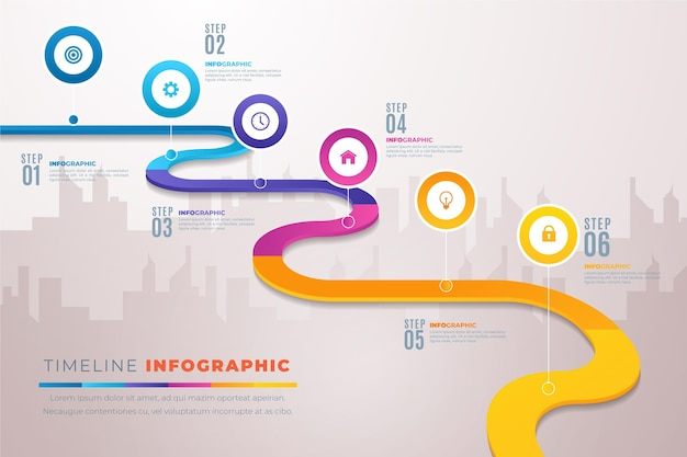 Infografik zur verlaufs-roadmap