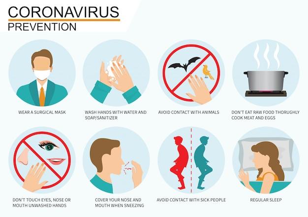 Infografik zur vorbeugung von coronavirus 2019-ncov-krankheiten mit symbolen und text.