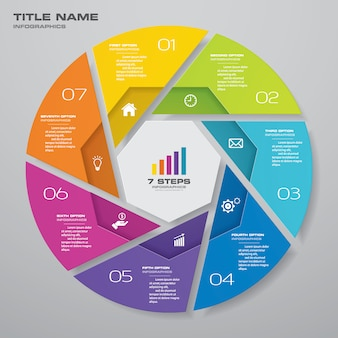 Infografik zur zyklusdarstellung für die datendarstellung