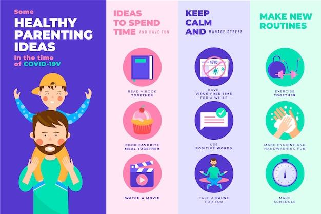 Infografikdesign der gesunden elternschaft