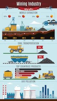 Infografiken der bergbauindustrie