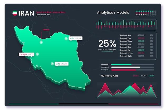Infografiken der iranischen karte mit farbverlauf