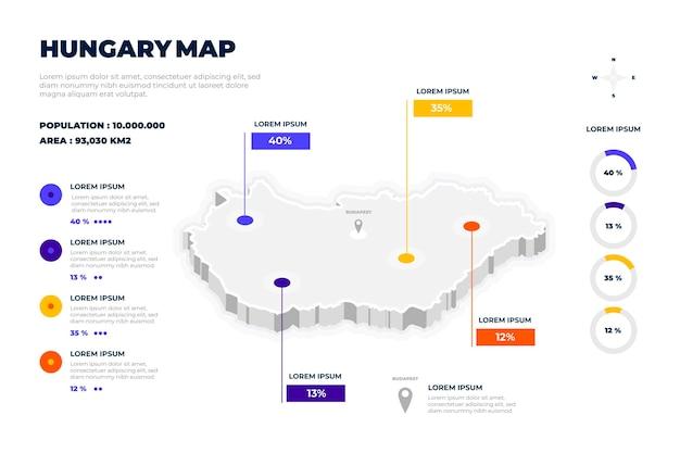 Infografiken der isometrischen ungarnkarte