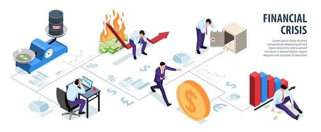 Infografiken der isometrischen weltfinanzkrise mit bearbeitbaren textsilhouetten von graphen und unglücklicher geschäftsmanncharakterillustration