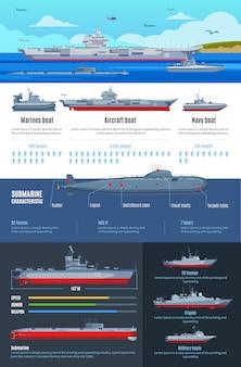 Infografiken der militärflotte