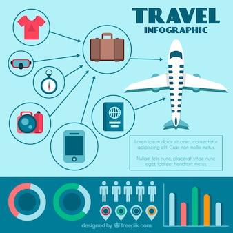 Infografiken der reiseelemente in flachem design
