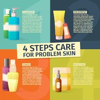 Infografiken der vier pflegestufen für problemhaut. schablonendesign von infografiken mit namen von kosmetikflaschen. hautpflegesysteme.