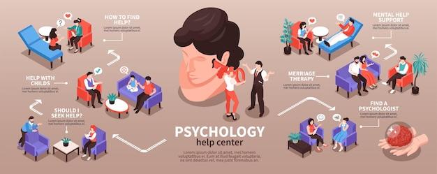 Infografiken des isometrischen psychologen mit abbildungen
