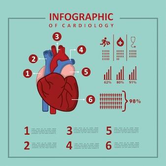 Infografiken des kardiologiedesigns über blauer hintergrundvektorillustration