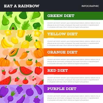Infografiken fressen einen regenbogen Kostenlosen Vektoren