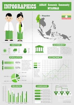 Infografiken für die asean wirtschaftsgemeinschaft