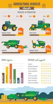 Infografiken für landwirtschaftliche fahrzeuge