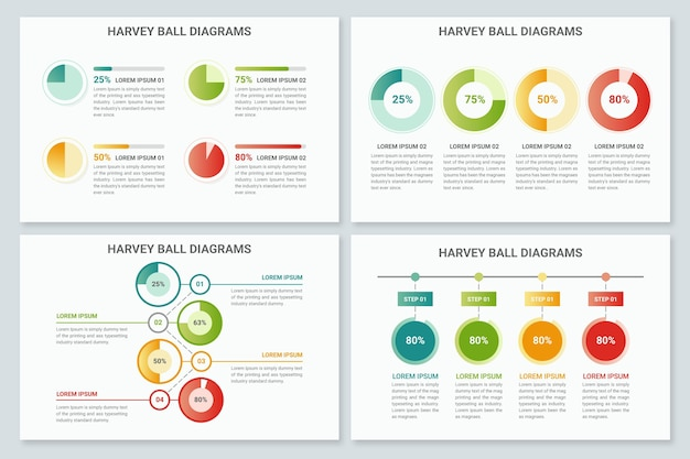 Infografiken harvey ball diagramme