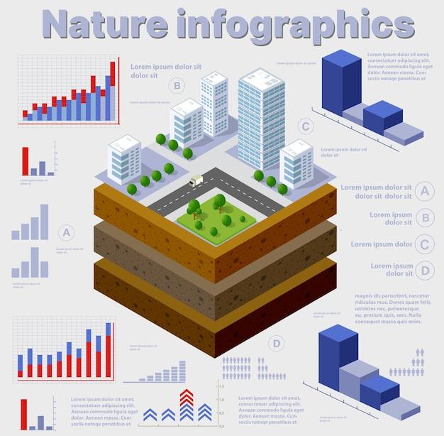 Infografiken natur geologische und unterirdische bodenschichten unter dem isometrischen schnitt der naturlandschaft