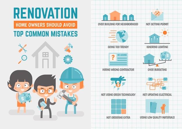 Infografiken über renovierungsfehler