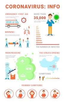 Infografiken von coronavirus