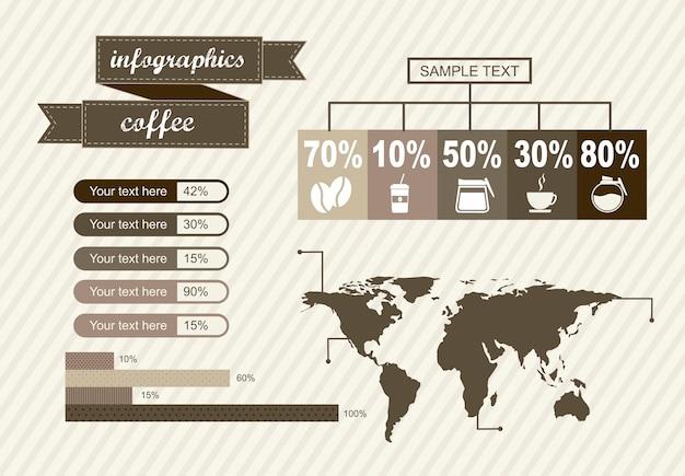 Infografiken von kaffee vintage-stil vektor-illustration