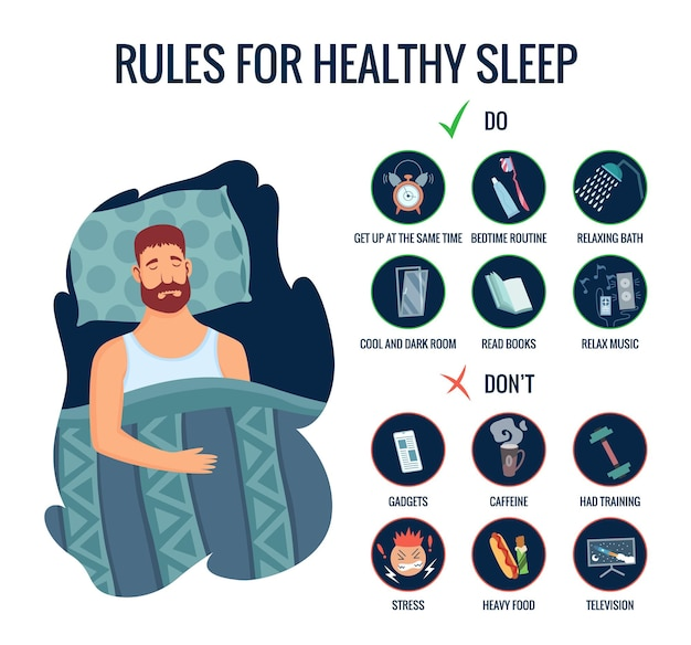 Infografiken von tipps für einen gesunden schlaf