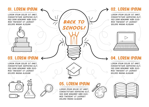 Infografiken-vorlage für bildung zurück in die schule. handgezeichnete elemente. fünf schritte mit beschreibung. vektor-illustration.