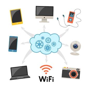 Infografiken zu cloud computing und netzwerken, die eine zentrale cloud-speicherdatenbank zeigen, die mit einem laptop-desktop-tablet, einer mp3-player-webcam und einem mobiltelefon mit einem wlan-symbolvektor verbunden ist