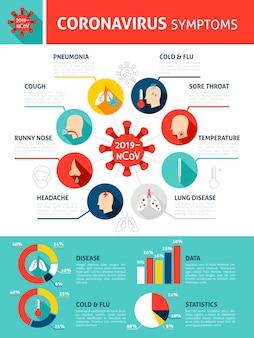 Infografiken zu coronavirus-symptomen. flache design-vektor-illustration des medizinischen konzepts mit text.