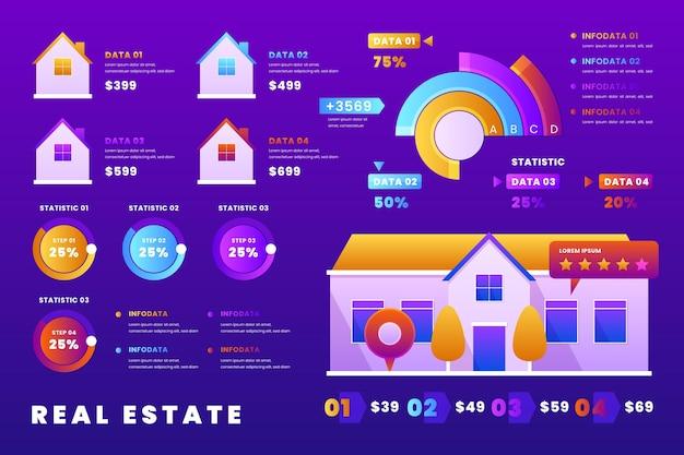 Infografiken zu immobilien