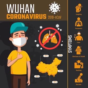 Infografiken zu wuhan coronavirus-symptomen.