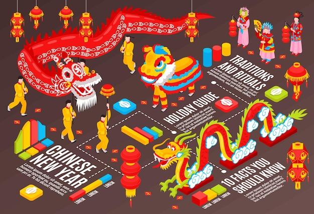 Infografiken zum chinesischen neujahr mit festlichen nationalen traditionen und isometrischen ritualen