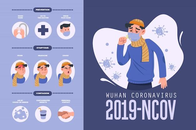 Infografiken zum corona-virus