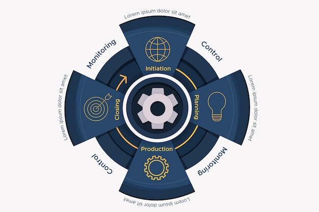 Infografiken zum projektlebenszyklus