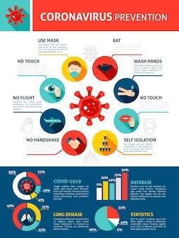 Infografiken zur coronavirus-prävention. flache design-vektor-illustration des medizinischen konzepts mit text.