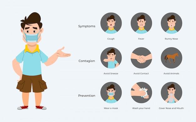 Infografiken zur coronavirus-prävention