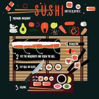 Infografikschablone des bunten sushi-rezepts mit bestandteilen und vorbereitungsschritten im karikaturstil