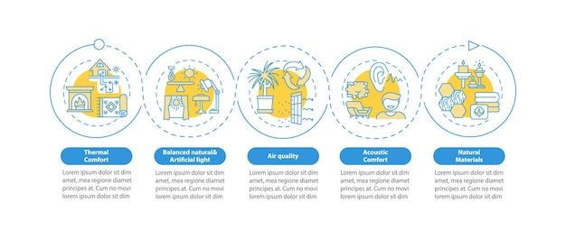 Infografikschablone des komforthausraumdesigns