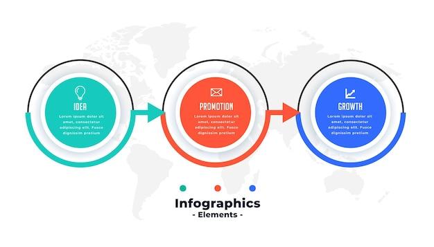 Infografikschablone des modernen kreises drei schritte