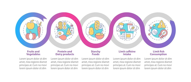 Infografikschablone für gesunde stilldiät
