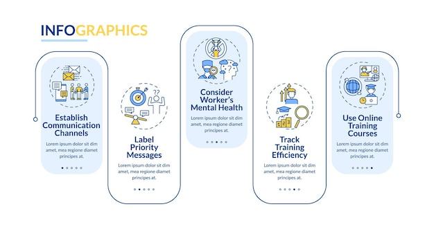 Infografikvorlage für mitarbeiter, die neu einsteigen. psychische gesundheit der arbeitnehmer, kurse präsentation design-elemente. datenvisualisierung mit schritten. zeitdiagramm verarbeiten. workflow-layout mit linearen symbolen
