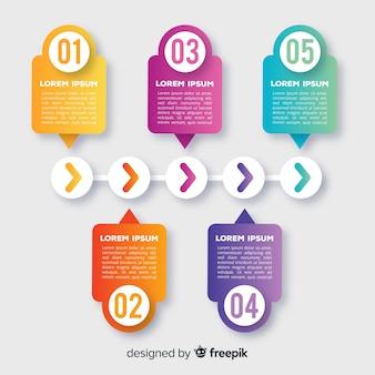 Infografische zeitleiste mit farbverlauf