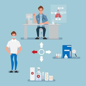 Infografischer schritt für den patienten, um die überwachung des arztes im kreis des krankenhauses zu sehen.