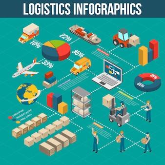 Infografisches flussdiagramm für logistiktransporte