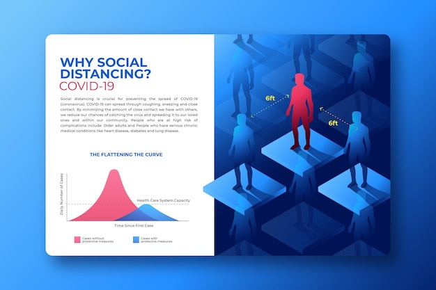 Infografisches konzept der sozialen distanzierung